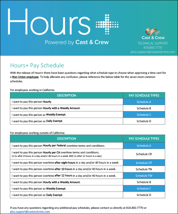 Hours+_Pay Schedule_QSG TN